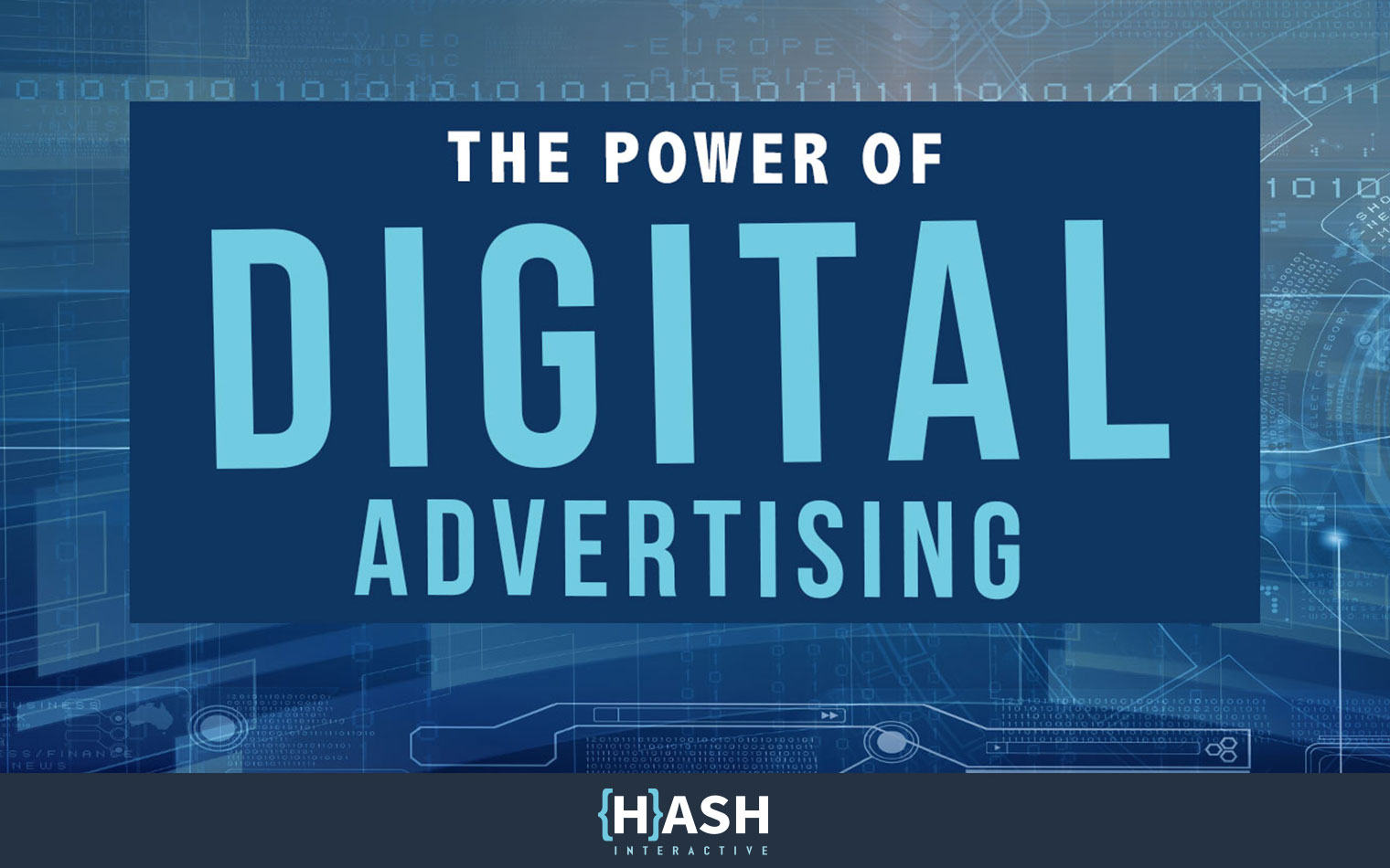 the power of digital advertising
